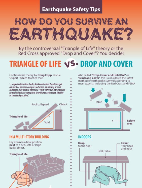 earthquake-safety-tips-1